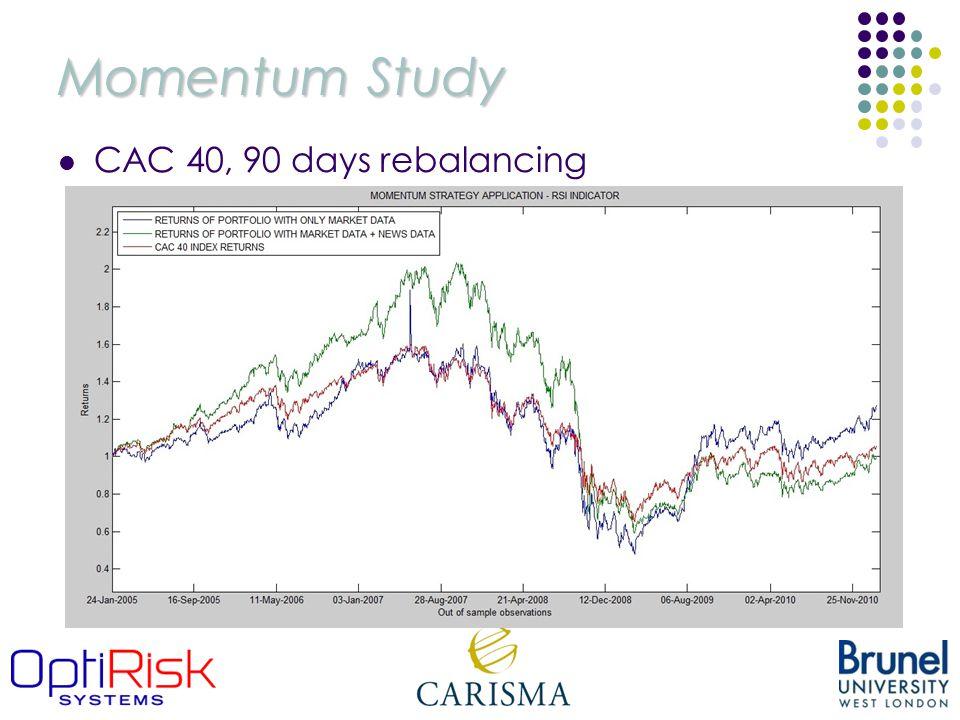 Momentum Study CAC 40, 90 days rebalancing