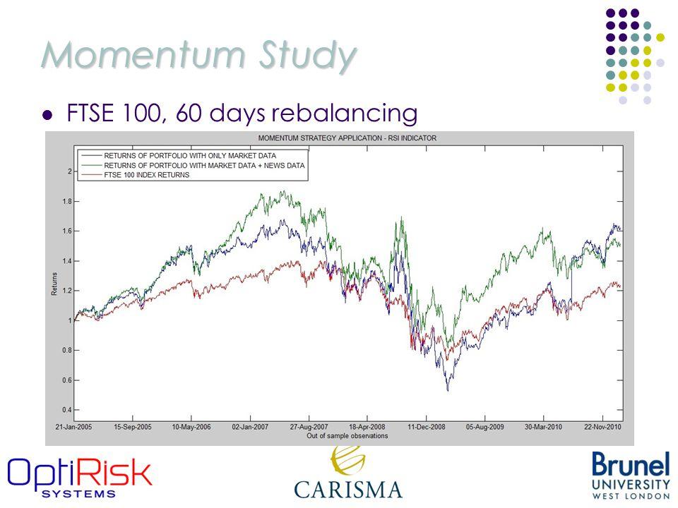 Momentum Study FTSE 100, 60 days rebalancing