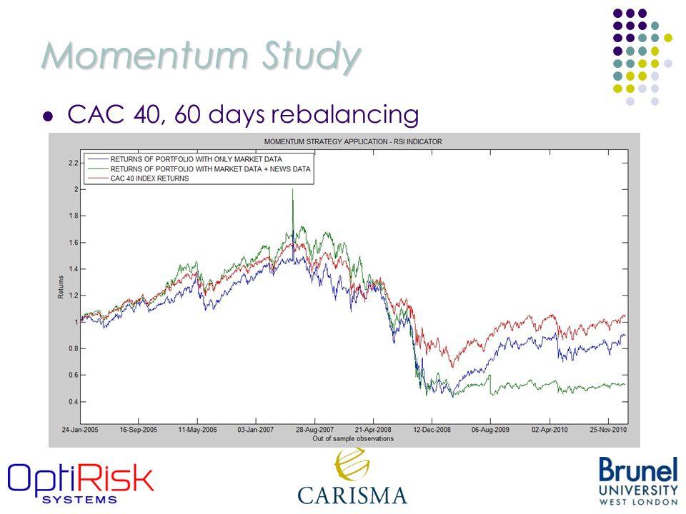 Momentum Study CAC 40, 60 days rebalancing