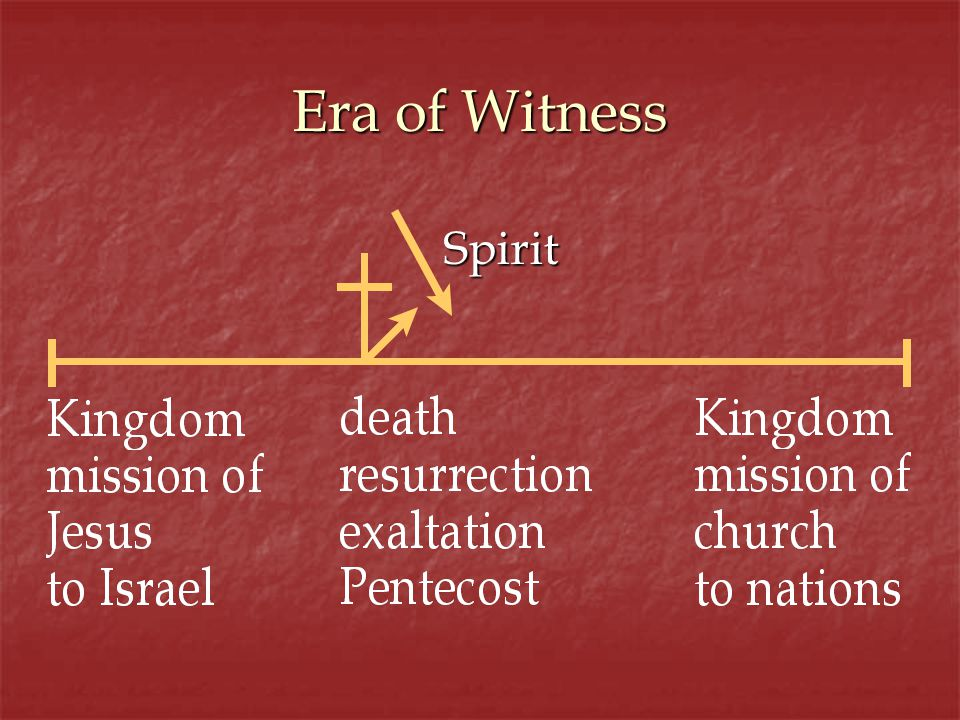 Era of Witness Spirit