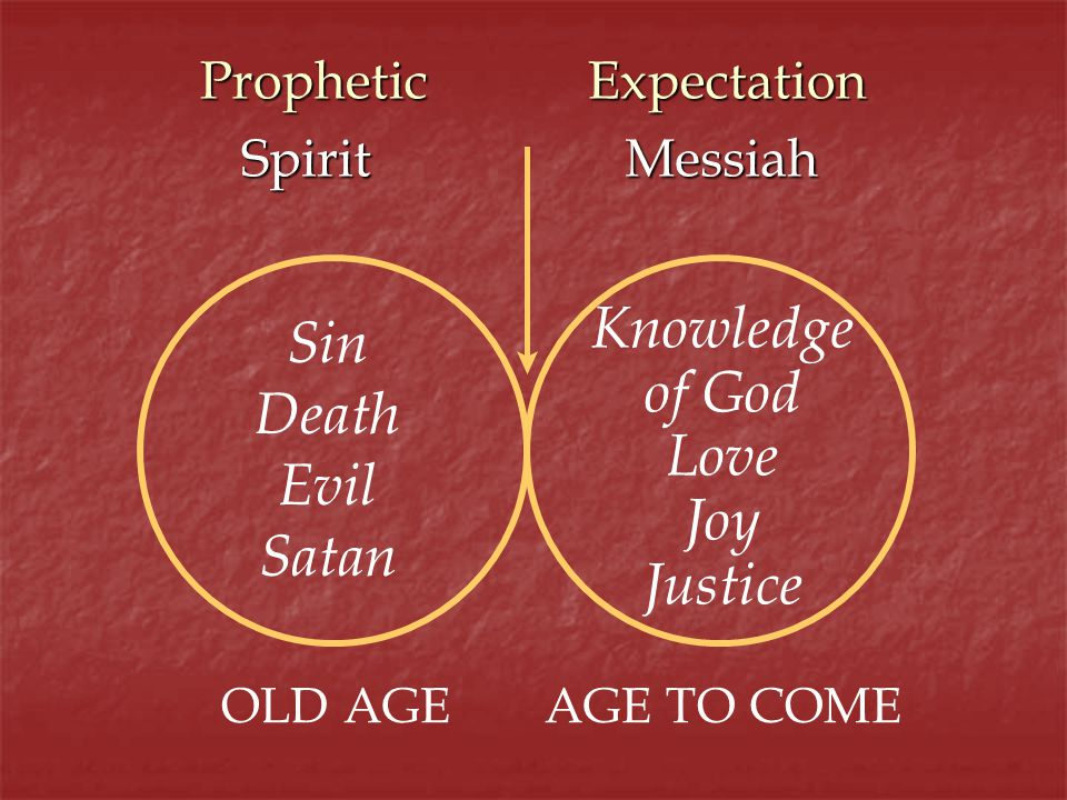 Spirit Messiah Sin Death Evil Satan Knowledge of God Love Joy Justice AGE TO COME Prophetic Expectation OLD AGE