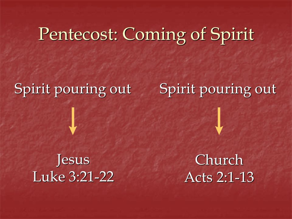 Pentecost: Coming of Spirit Spirit pouring out Jesus Luke 3:21-22 Spirit pouring out Church Acts 2:1-13