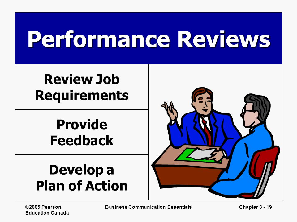 ©2005 Pearson Education Canada Business Communication EssentialsChapter 8 - 19 Performance Reviews Review Job Requirements Provide Feedback Develop a