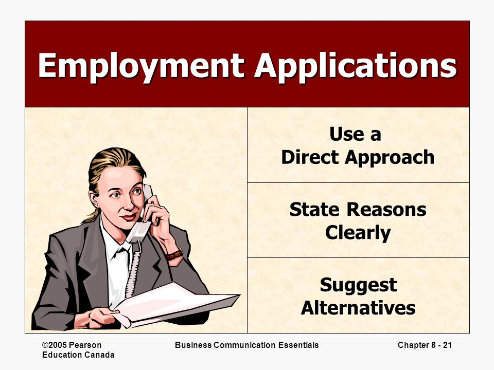 ©2005 Pearson Education Canada Business Communication EssentialsChapter 8 - 21 Employment Applications Use a Direct Approach State Reasons Clearly Sug