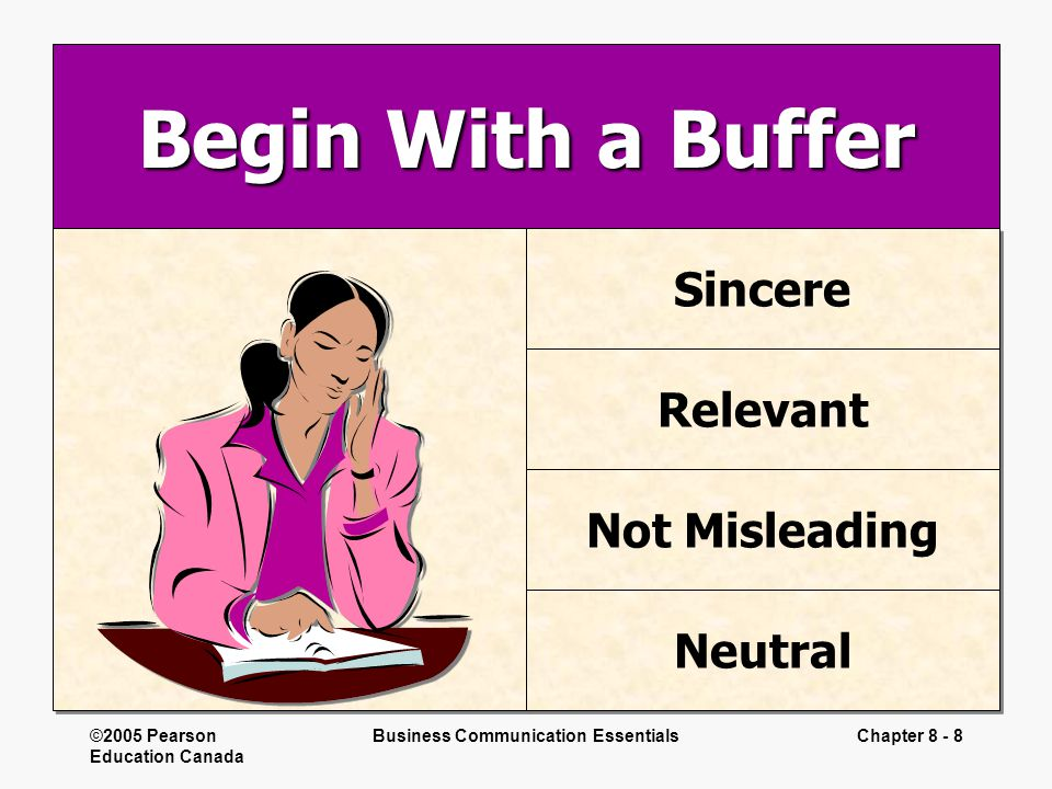 ©2005 Pearson Education Canada Business Communication EssentialsChapter 8 - 8 Begin With a Buffer Sincere Relevant Not Misleading Neutral