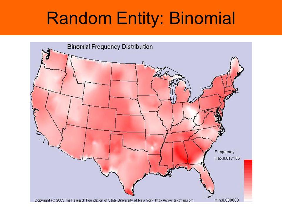 Random Entity: Binomial
