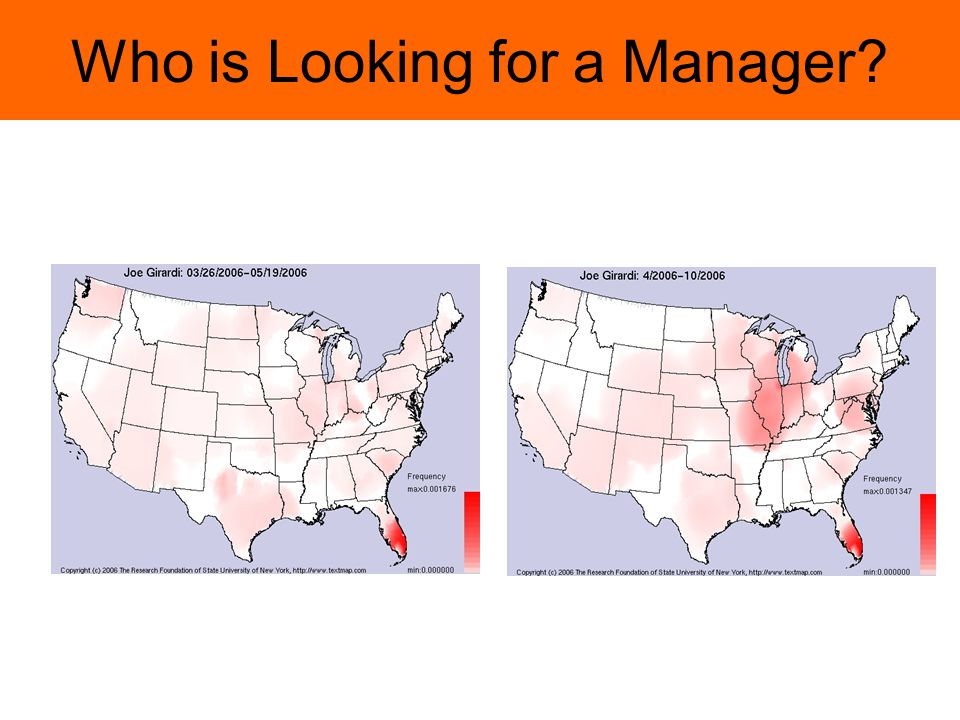 Who is Looking for a Manager?