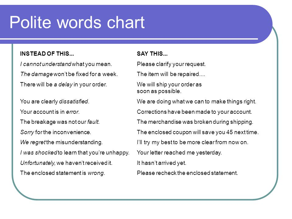 Polite words chart INSTEAD OF THIS...SAY THIS... I cannot understand what you mean.Please clarify your request. The damage wont be fixed for a week.Th