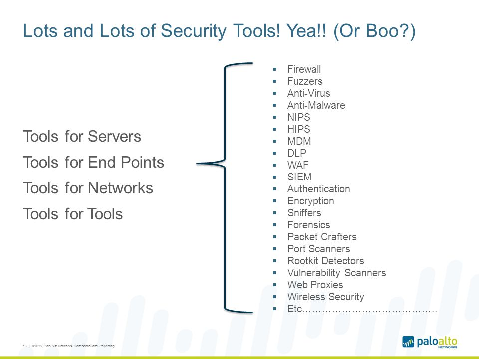 Lots and Lots of Security Tools.Yea!.