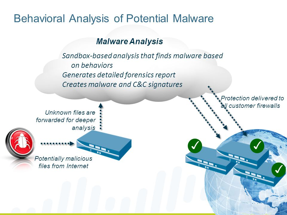 Behavioral Analysis of Potential Malware Malware Analysis Potentially malicious files from Internet Protection delivered to all customer firewalls Unk