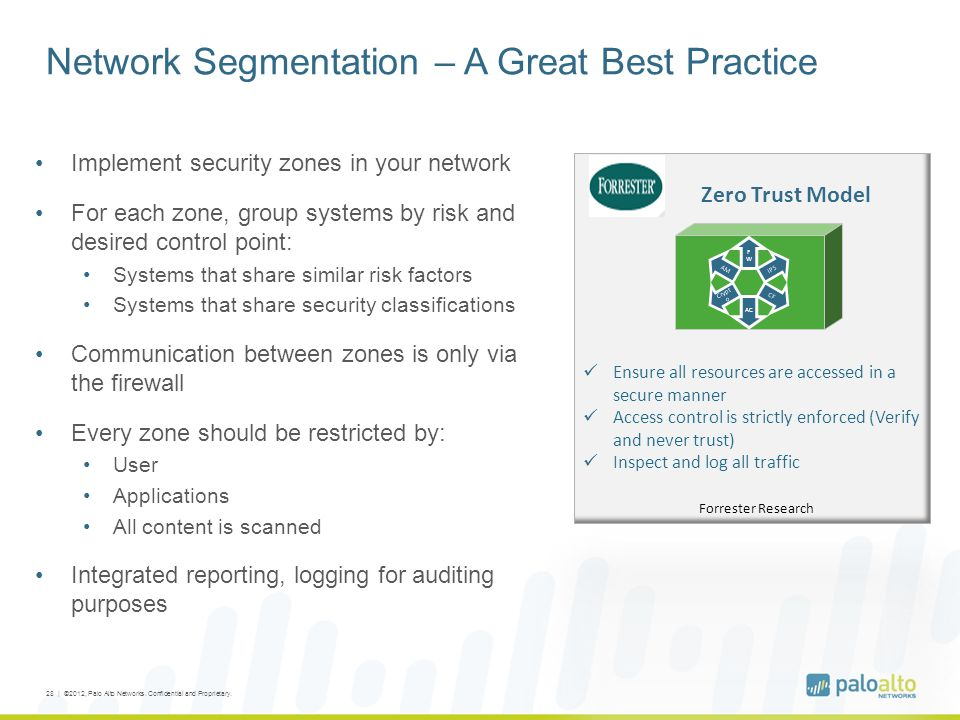 Network Segmentation – A Great Best Practice Implement security zones in your network For each zone, group systems by risk and desired control point: Systems that share similar risk factors Systems that share security classifications Communication between zones is only via the firewall Every zone should be restricted by: User Applications All content is scanned Integrated reporting, logging for auditing purposes 28 | ©2012, Palo Alto Networks.