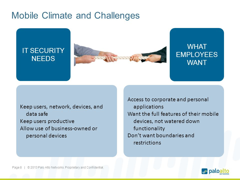 Mobile Climate and Challenges IT SECURITY NEEDS WHAT EMPLOYEES WANT Access to corporate and personal applications Want the full features of their mobile devices, not watered down functionality Dont want boundaries and restrictions Keep users, network, devices, and data safe Keep users productive Allow use of business-owned or personal devices Page 8 | © 2013 Palo Alto Networks.