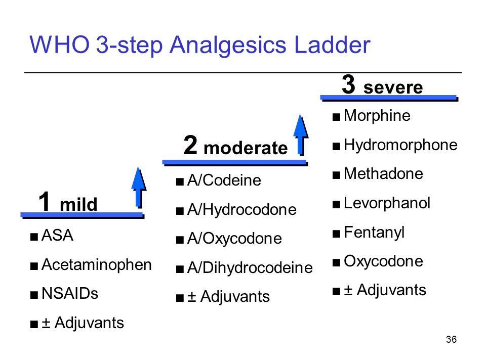 36 WHO 3-step Analgesics Ladder Morphine Hydromorphone Methadone Levorphanol Fentanyl Oxycodone ± Adjuvants 3 severe 2 moderate A/Codeine A/Hydrocodone A/Oxycodone A/Dihydrocodeine ± Adjuvants 1 mild ASA Acetaminophen NSAIDs ± Adjuvants
