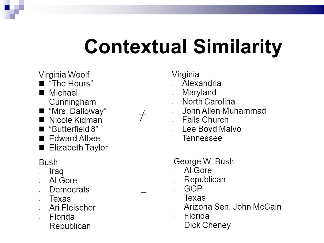 Contextual Similarity Virginia Woolf The Hours Michael Cunningham Mrs.