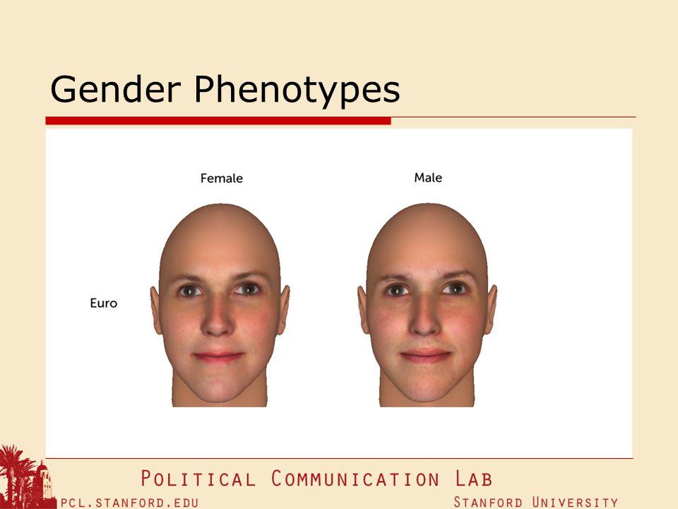 Gender Phenotypes