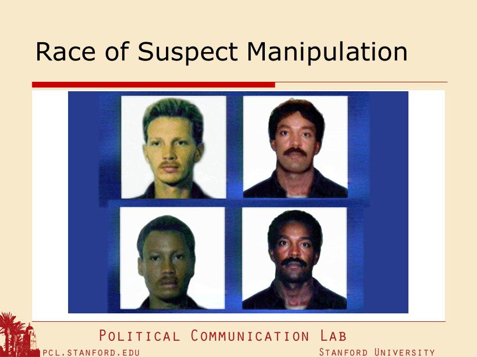 Race of Suspect Manipulation