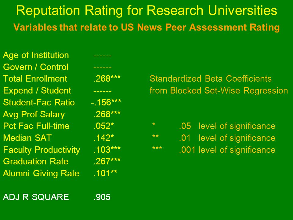 Reputation Rating for Research Universities Variables that relate to US News Peer Assessment Rating Age of Institution ------ Govern / Control ------