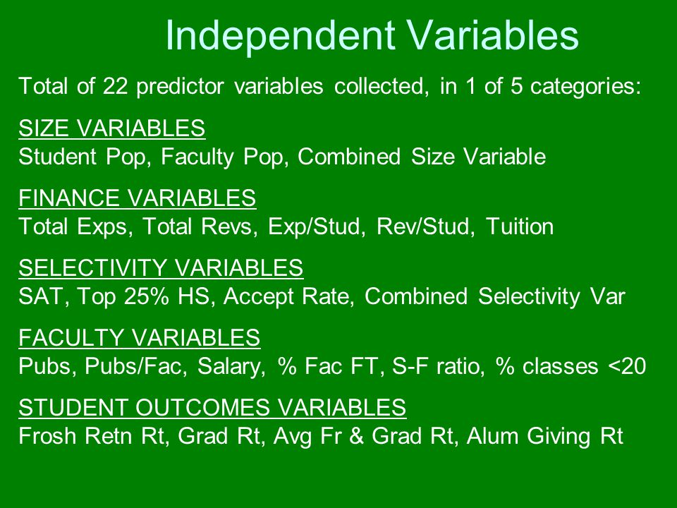 Independent Variables Total of 22 predictor variables collected, in 1 of 5 categories: SIZE VARIABLES Student Pop, Faculty Pop, Combined Size Variable