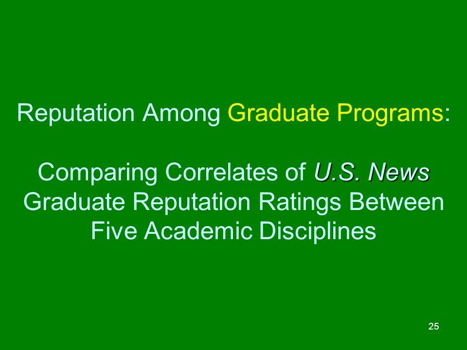 25 U.S. News Reputation Among Graduate Programs: Comparing Correlates of U.S. News Graduate Reputation Ratings Between Five Academic Disciplines