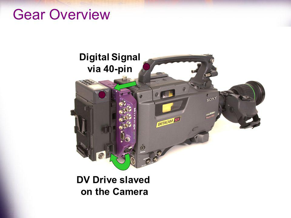 DV Drive slaved on the Camera Gear Overview Digital Signal via 40-pin
