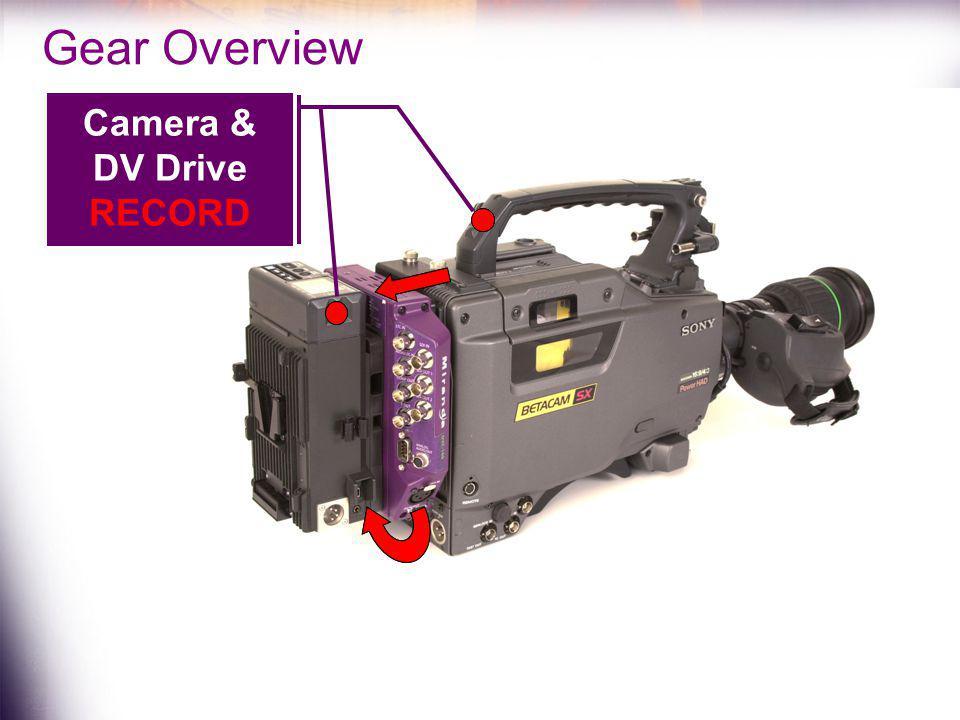 Gear Overview Camera & DV Drive Record Camera & DV Drive RECORD