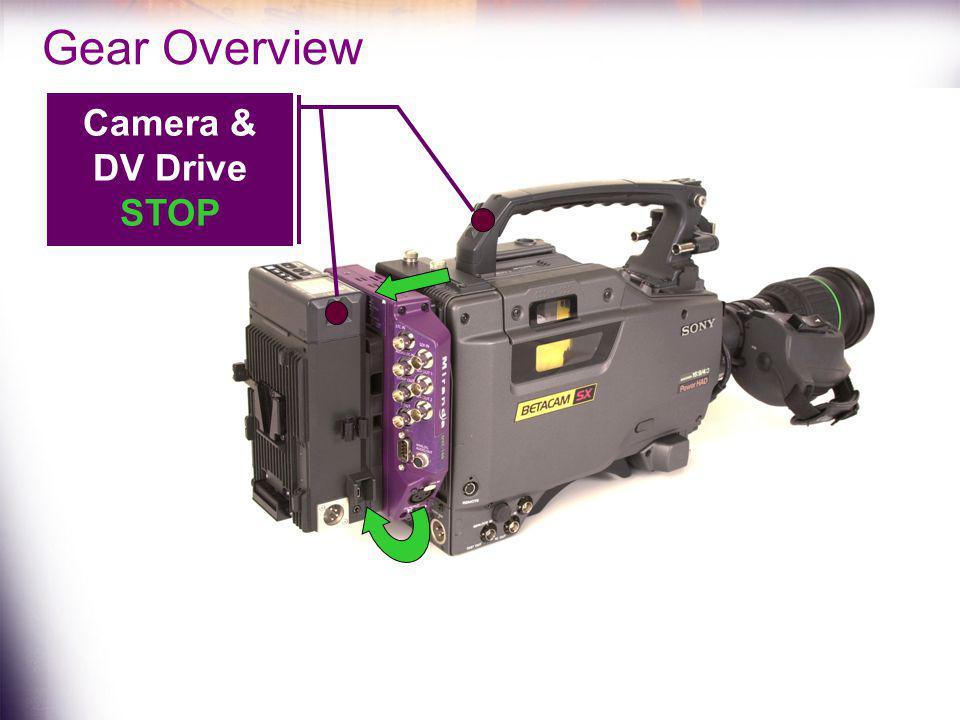 Gear Overview Camera & DV Drive Record Camera & DV Drive STOP
