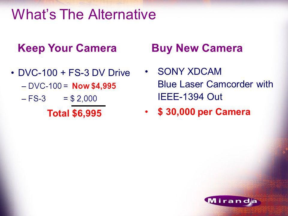 Whats The Alternative SONY XDCAM Blue Laser Camcorder with IEEE-1394 Out $ 30,000 per Camera Keep Your CameraBuy New Camera DVC-100 + FS-3 DV Drive –