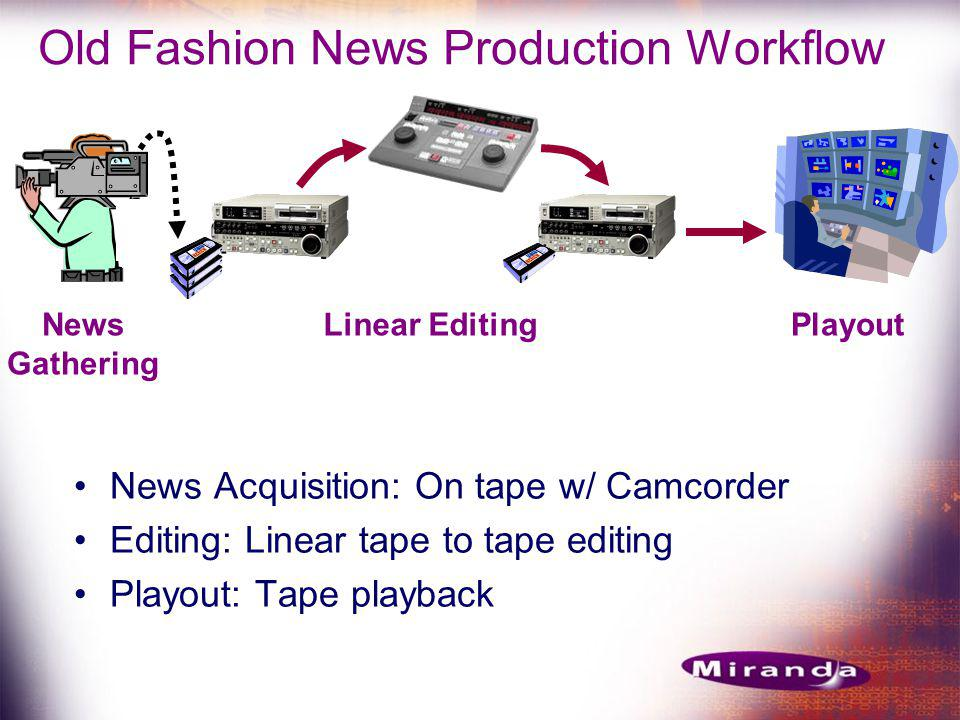 Old Fashion News Production Workflow News Acquisition: On tape w/ Camcorder Editing: Linear tape to tape editing Playout: Tape playback Playout News Gathering Linear Editing