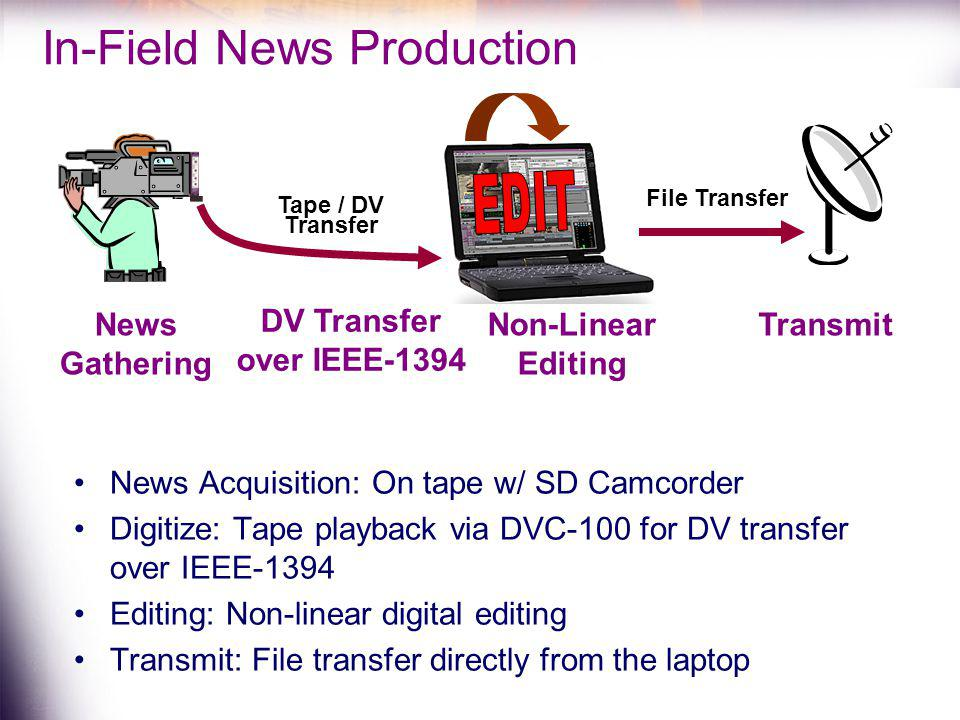 News Gathering Non-Linear Editing Transmit File Transfer In-Field News Production DV Transfer over IEEE-1394 Tape / DV Transfer News Acquisition: On t