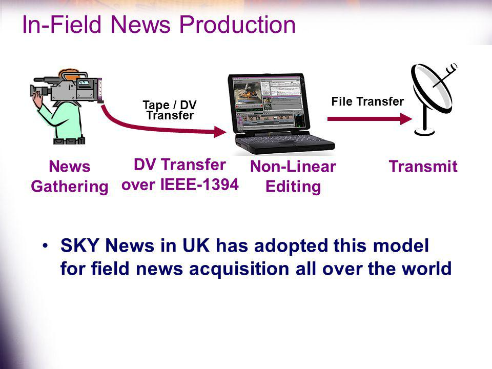 News Gathering Non-Linear Editing Transmit File Transfer In-Field News Production DV Transfer over IEEE-1394 Tape / DV Transfer SKY News in UK has ado