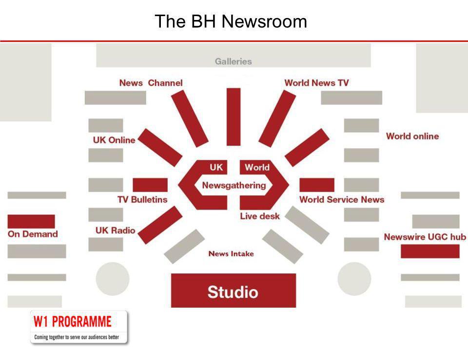The BH Newsroom