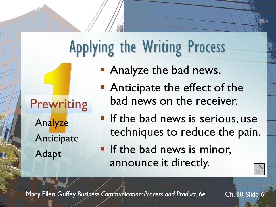 Mary Ellen Guffey, Business Communication: Process and Product, 6e Ch. 10, Slide 6 Analyze the bad news. Anticipate the effect of the bad news on the