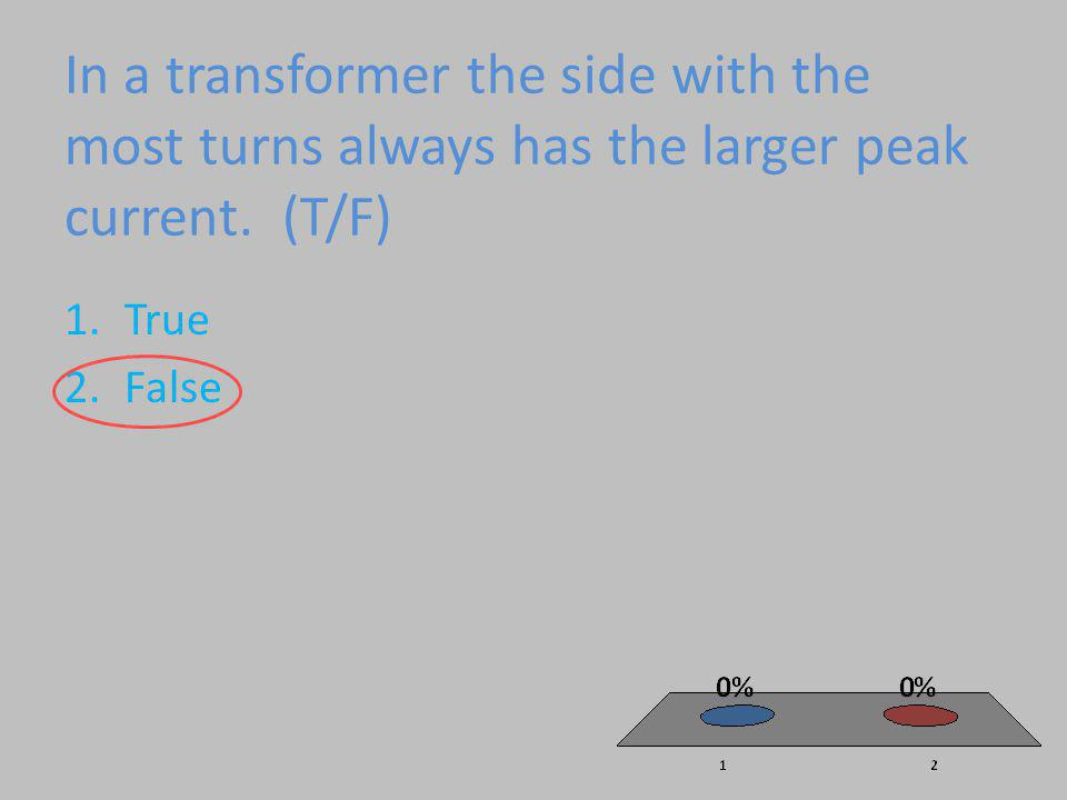 In a transformer the side with the most turns always has the larger peak current.