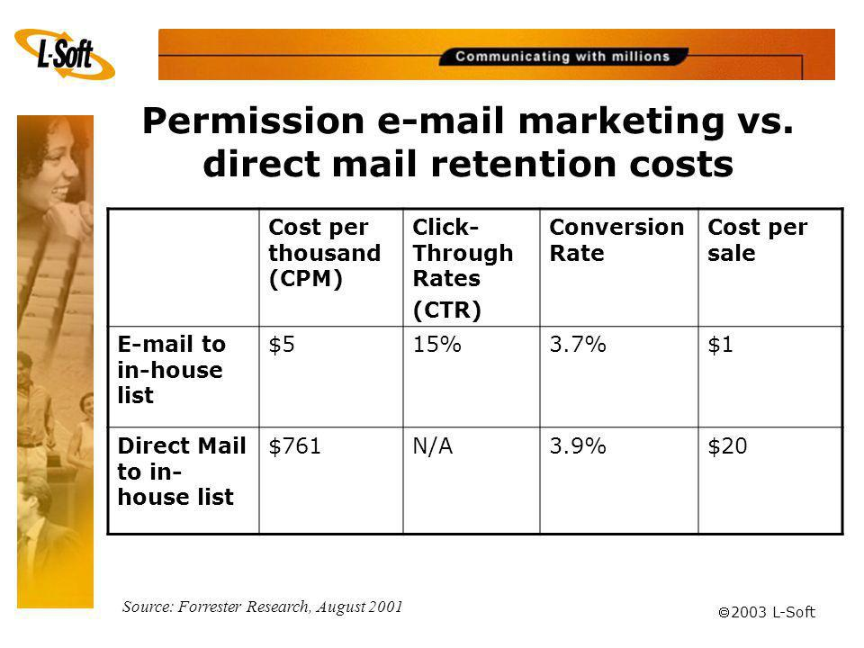 ã 2003 L-Soft Permission e-mail marketing vs.