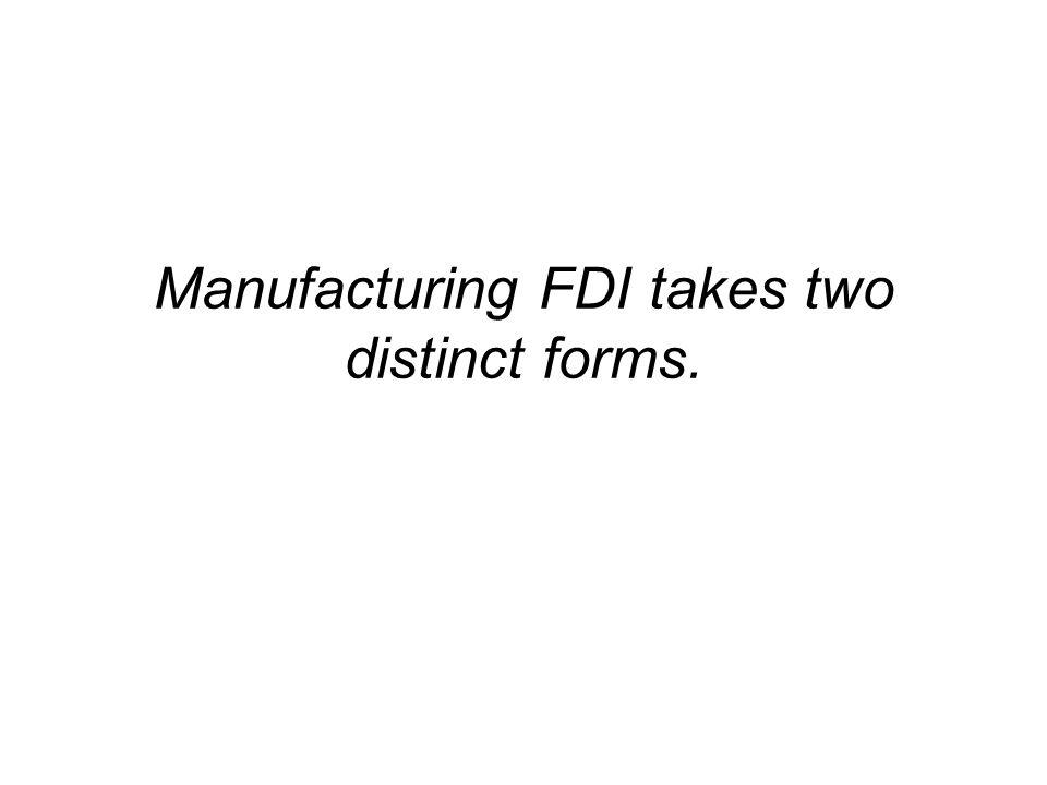 Manufacturing FDI takes two distinct forms.