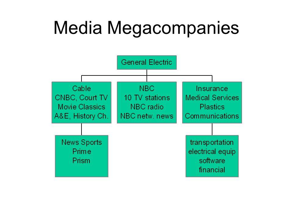 Media Megacompanies