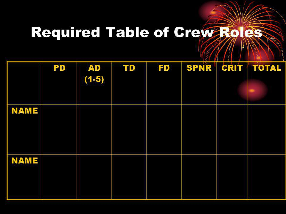 Required Table of Crew Roles PDAD (1-5) TDFDSPNRCRITTOTAL NAME