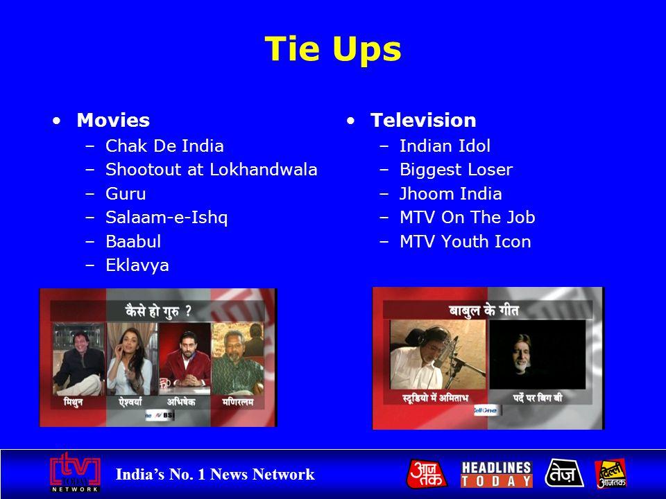 Indias No. 1 News Network Tie Ups Movies –Chak De India –Shootout at Lokhandwala –Guru –Salaam-e-Ishq –Baabul –Eklavya Television –Indian Idol –Bigges