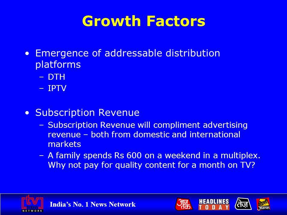 Indias No. 1 News Network Growth Factors Emergence of addressable distribution platforms –DTH –IPTV Subscription Revenue –Subscription Revenue will co