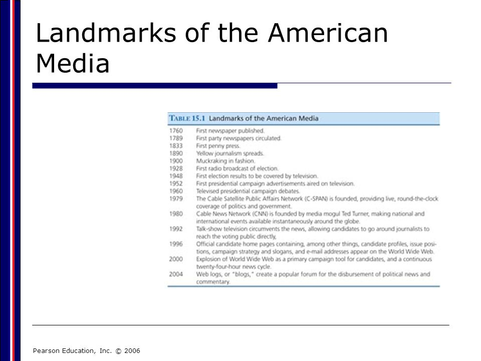Pearson Education, Inc. © 2006 Landmarks of the American Media