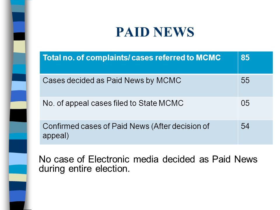 No case of Electronic media decided as Paid News during entire election.