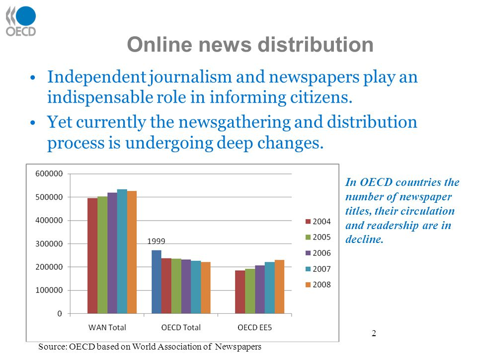 Online news distribution Independent journalism and newspapers play an indispensable role in informing citizens.