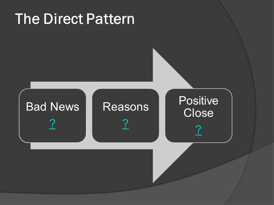 The Direct Pattern Bad News ? Reasons ? Positive Close ?