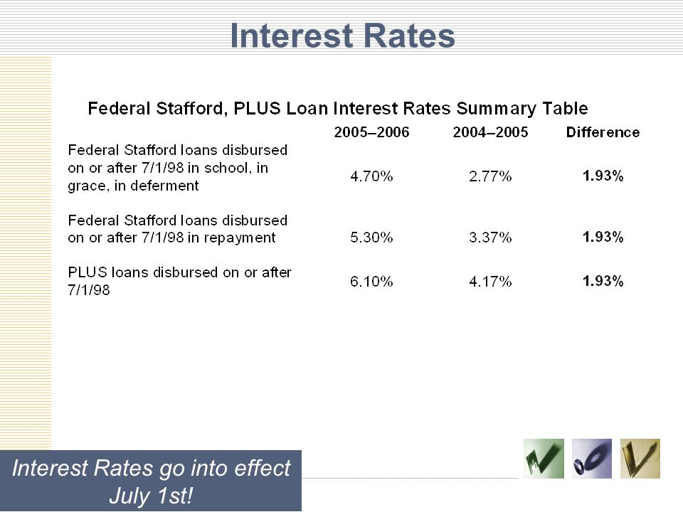 Interest Rates Interest Rates go into effect July 1st!