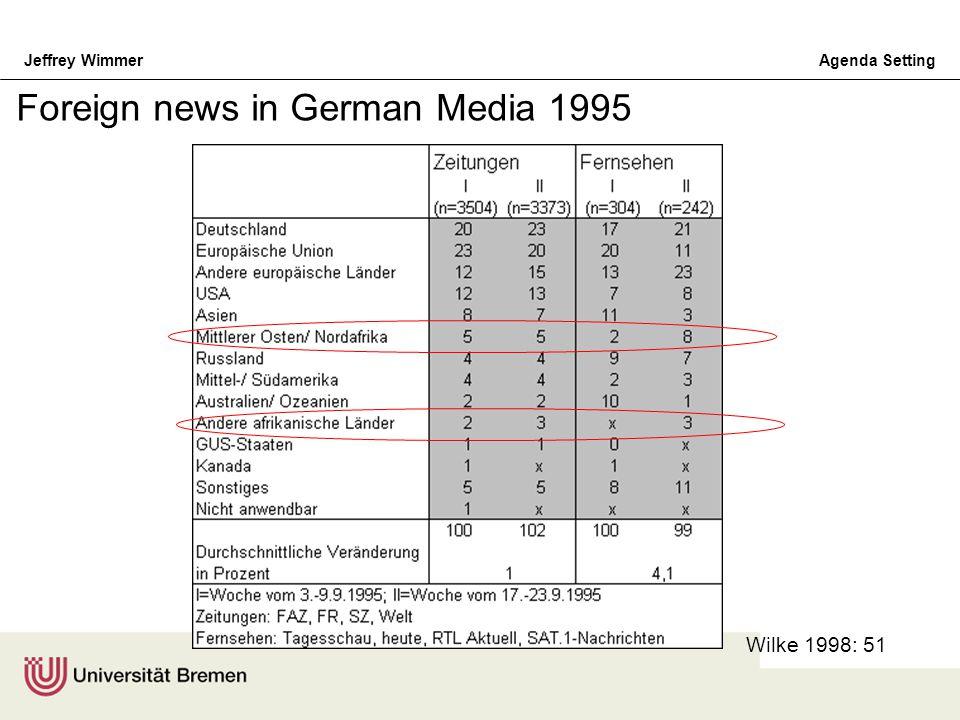 Jeffrey WimmerAgenda Setting Foreign news in German Media 1995 Wilke 1998: 51