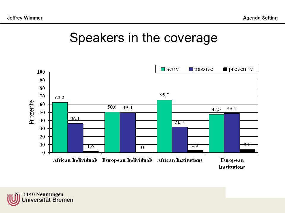 Jeffrey WimmerAgenda Setting Speakers in the coverage N= 1140 Nennungen