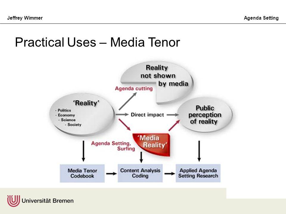 Jeffrey WimmerAgenda Setting Practical Uses – Media Tenor