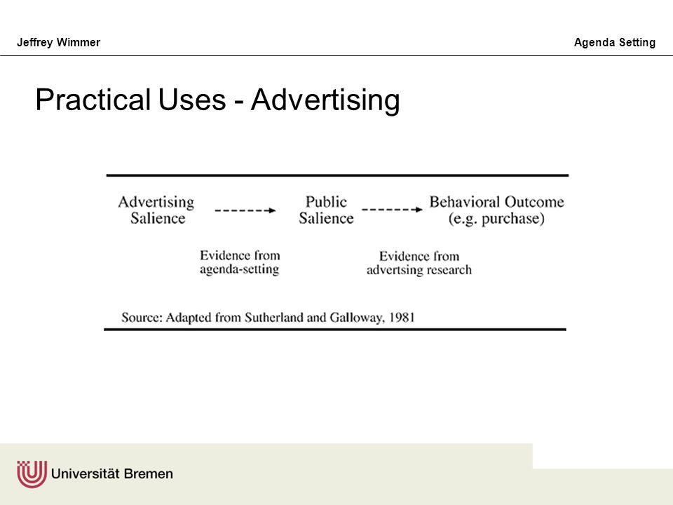 Jeffrey WimmerAgenda Setting Practical Uses - Advertising