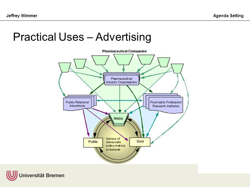 Jeffrey WimmerAgenda Setting Practical Uses – Advertising