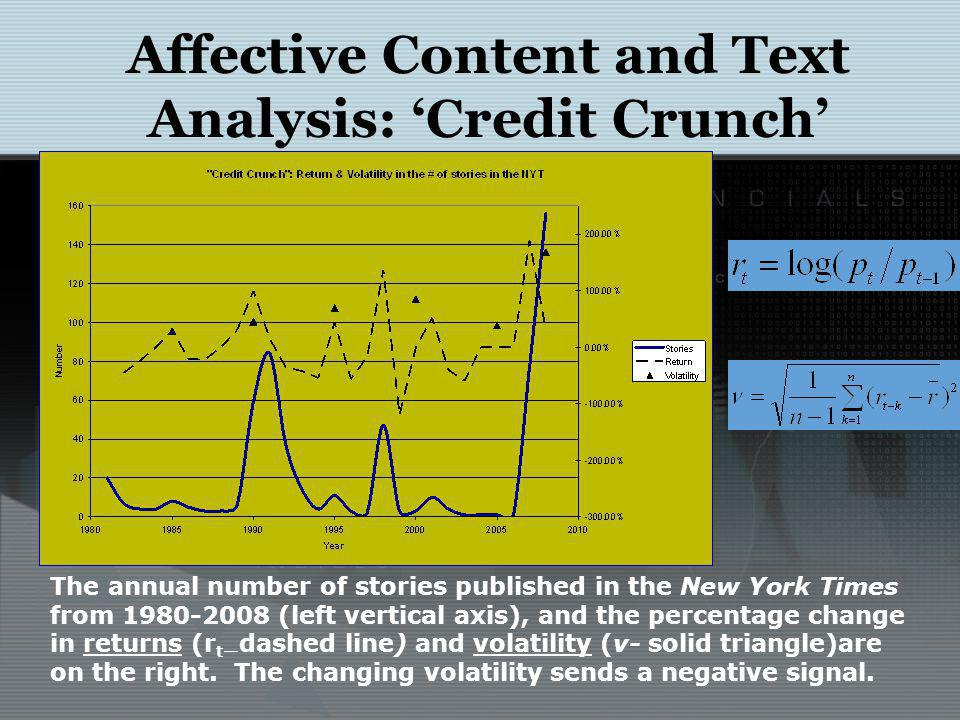 Affective Content and Text Analysis: Credit Crunch The annual number of stories published in the New York Times from 1980-2008 (left vertical axis), and the percentage change in returns (r t dashed line) and volatility (ν- solid triangle)are on the right.